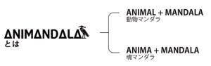 Animandalaの名前の意味